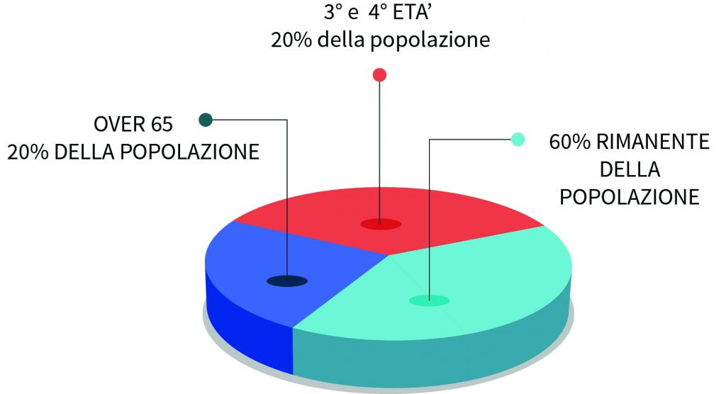 Franchising Assistenza Domiciliare Assistiamo Group